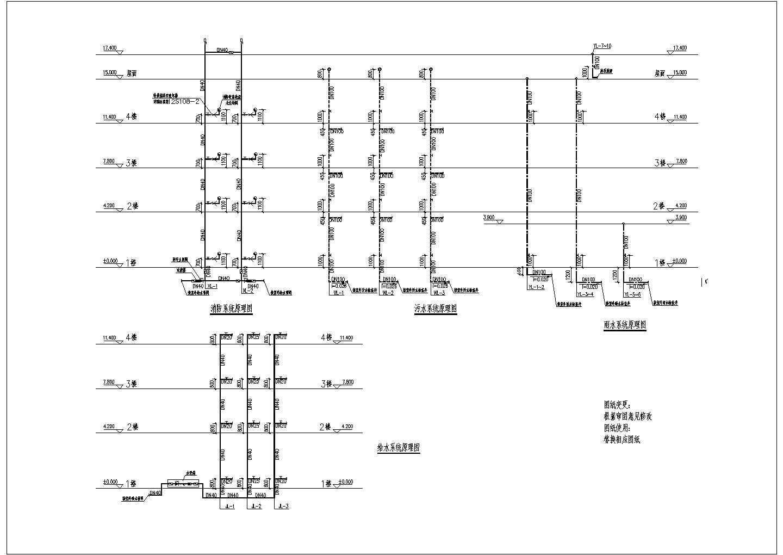 多层办公楼给排水消防施工图设计(含外线总图)图片1