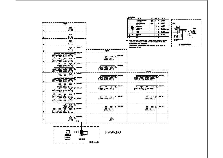 松山湖科研楼智能化系统图(含停车场管理图、停车场岗亭)图片1
