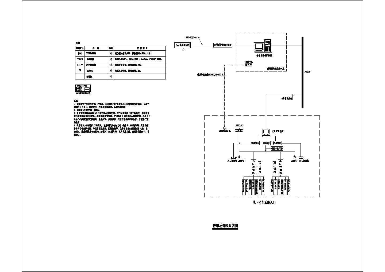 松山湖科研楼智能化系统图(含停车场管理图、停车场岗亭)图片2