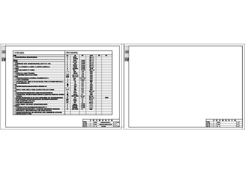 某地区经济开发区文体活动中心改造工程配电CAD设计图纸图片1