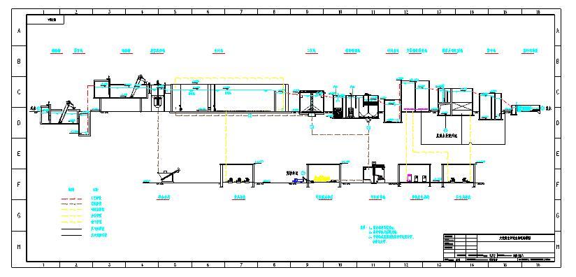 一般市政污水处理工艺流程高程图图片1