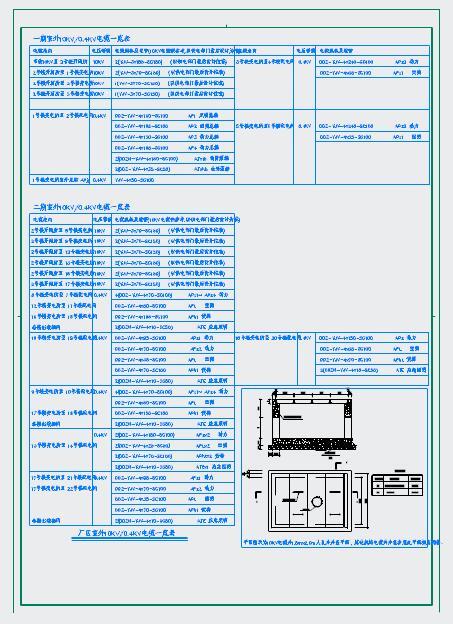 湾循环经济产业集聚区标准厂房电气设计施工图图片2