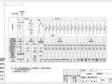 某地GCK一次图和二次电气控制原理图图片3