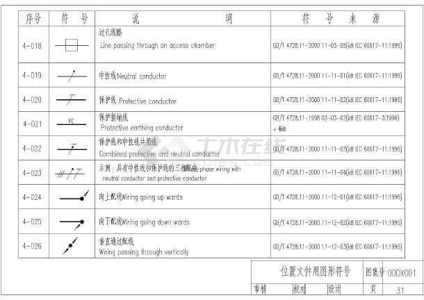 供配电设计常用电气cad符号大全-图3