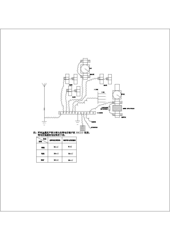 某地大型水电工程水利工程设计图(全套)图片3