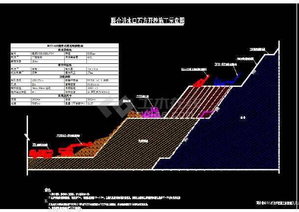 水利工程联合进水口土方工程施工图-图2