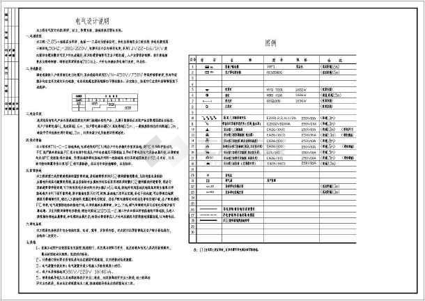 齐河达别墅建筑电气设计CAD全套施工图纸-图3