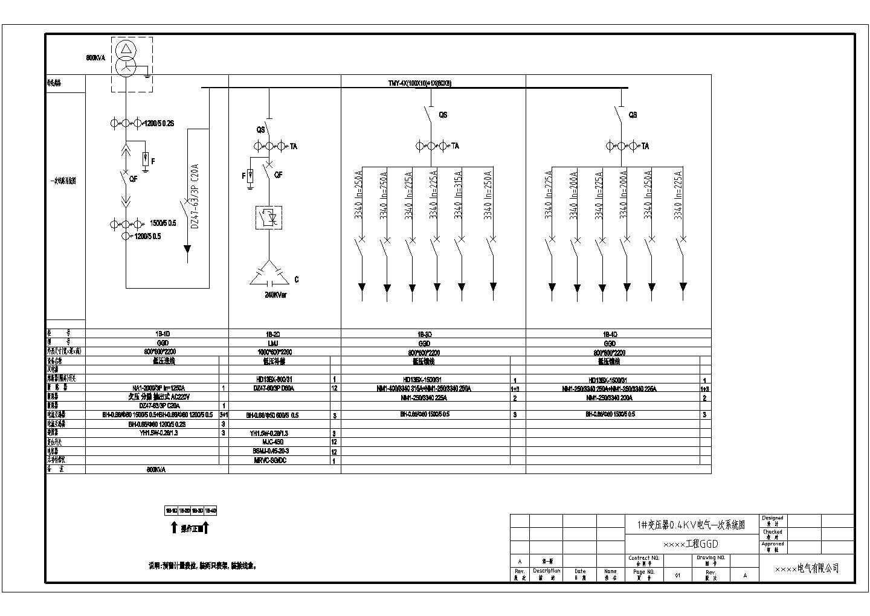 某配电工程68台GGD型低压开关柜电气原理图图片1