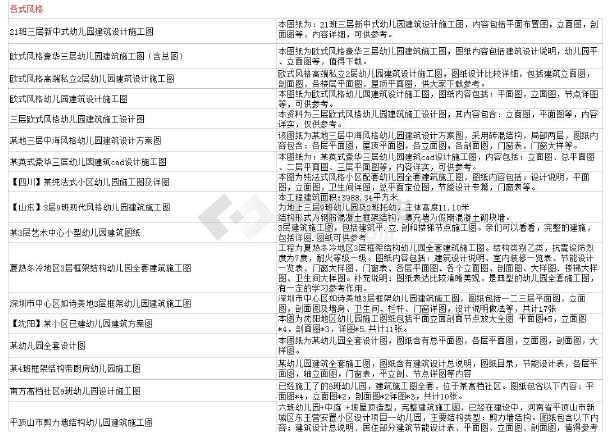 【独家整合】幼儿园各式风格建筑施工图(共50套)-图2