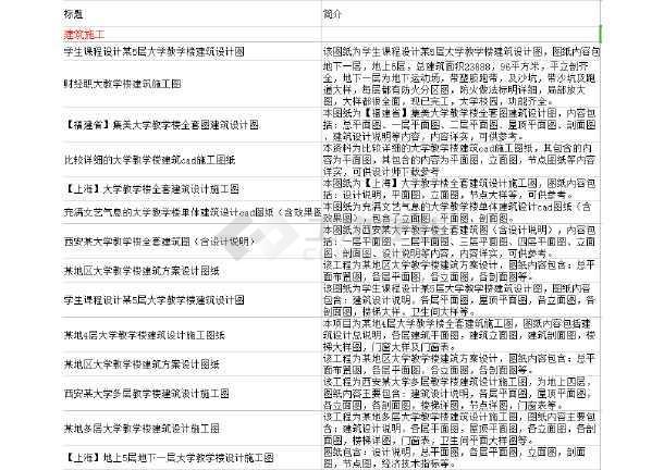 【整合】大学教学楼建筑设计施工图纸(共35套)-图2