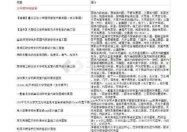 【独家整合】大学教学楼各式装修设计图(共13套)-图2