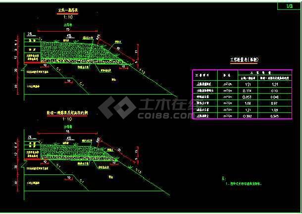 某高速公路路基路面排水设计cad详细施工图纸-图2
