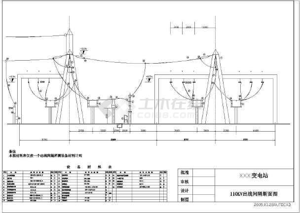 220kV变电站设计cad电气施工图-图2