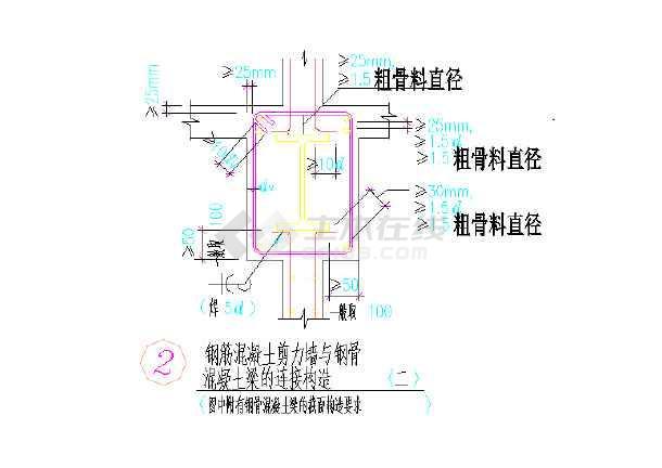 钢梁与混凝土连接节点构造详图-图二