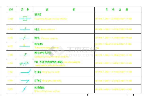 2004-12-31(校)电气符号大全-图二