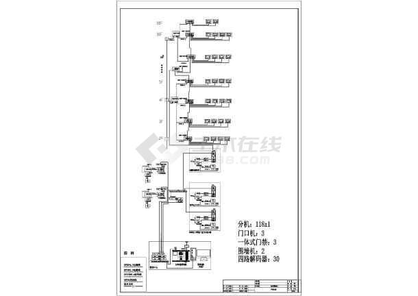 [福建]高层住宅楼智能化图纸-图二