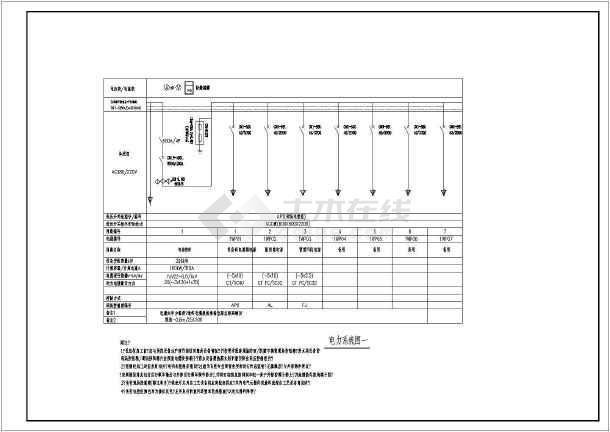 某水处理厂电气施工图最新(含电机控制原理图)-图2