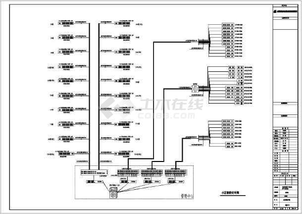 [山东]智能化控制中心弱电系统图-图3
