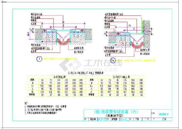 非常详细的楼屋面盖板形变形缝规范图-图1