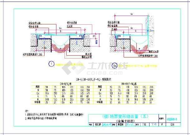 非常详细的楼屋面盖板形变形缝规范图-图2
