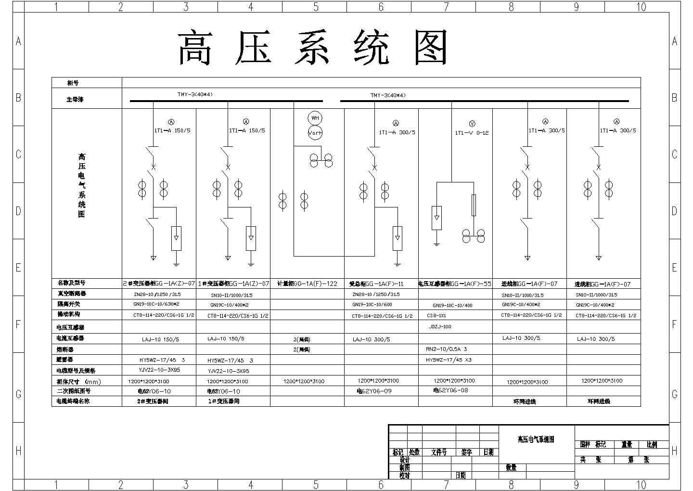 某企业变电站高低压电气系统图图片1
