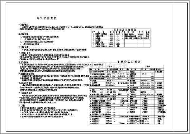 某职工宿舍楼强弱电全套图纸(含综合布线、电视电话系统)-图3
