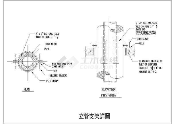 某管道吊支架系列建筑节点详图-图1