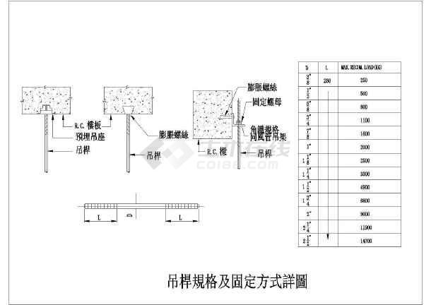 某管道吊支架系列建筑节点详图-图2