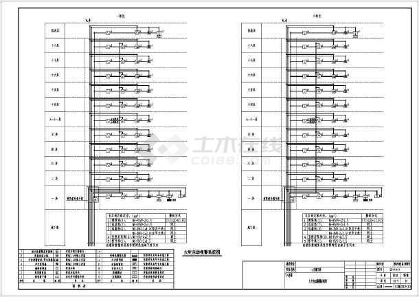 [湖南]小区高层住宅楼全套电气施工图纸-图1