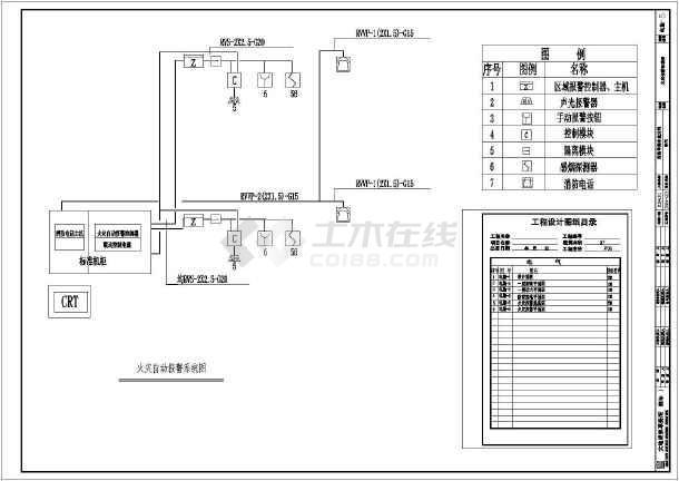 一套木业厂房电气施工图(共7张)-图3