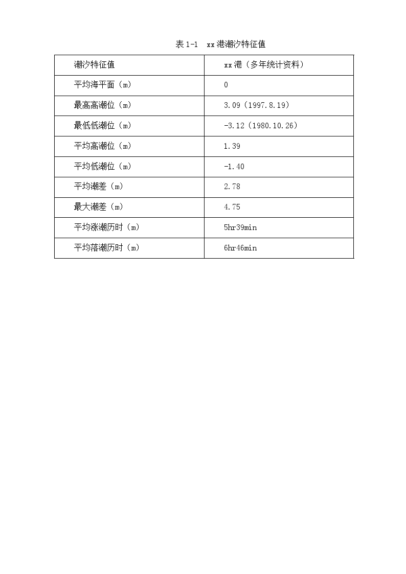 青岛海湾大桥土建工程某合同箱梁预制安装(实施)施工组织设计-图二