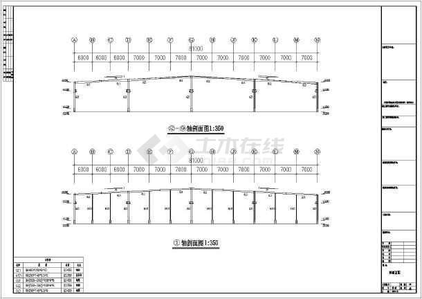 某地公司钢结构工程CAD图纸-图2