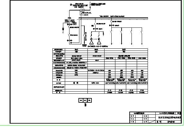 某地小区配电高低压开关柜电气设计图图片1