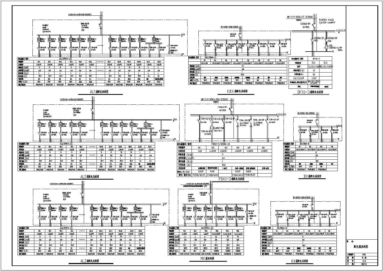 某24927平方米花园式小区住宅楼群建筑施工套图(1~6号楼与配套沿街商铺)图片1