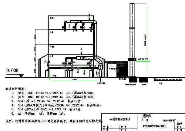 饲料厂环保工程详图CAD版(全套)-图二