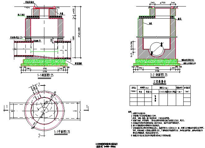 φ1000、φ1250圆形砖砌雨污水检查井图片2