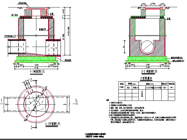 φ1000、φ1250圆形砖砌雨污水检查井图片3
