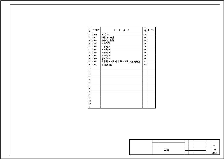 [东莞]某4268�O五层中学给排水施工图(总平面图+电教楼)图片1