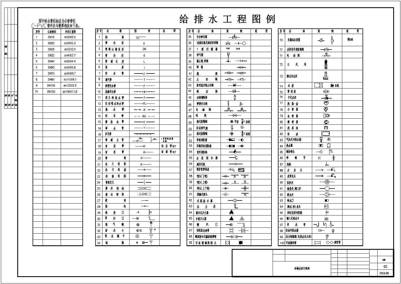 [东莞]某4268�O五层中学给排水施工图(总平面图+电教楼)图片3
