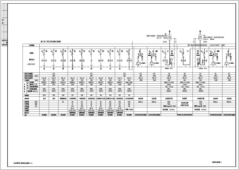 某46000�O九层五星级酒店电气系统施工图纸(一级负荷)图片1