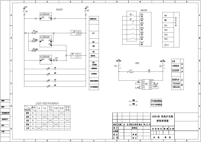 20KVKYN-24系列开关柜电气设计图图片3