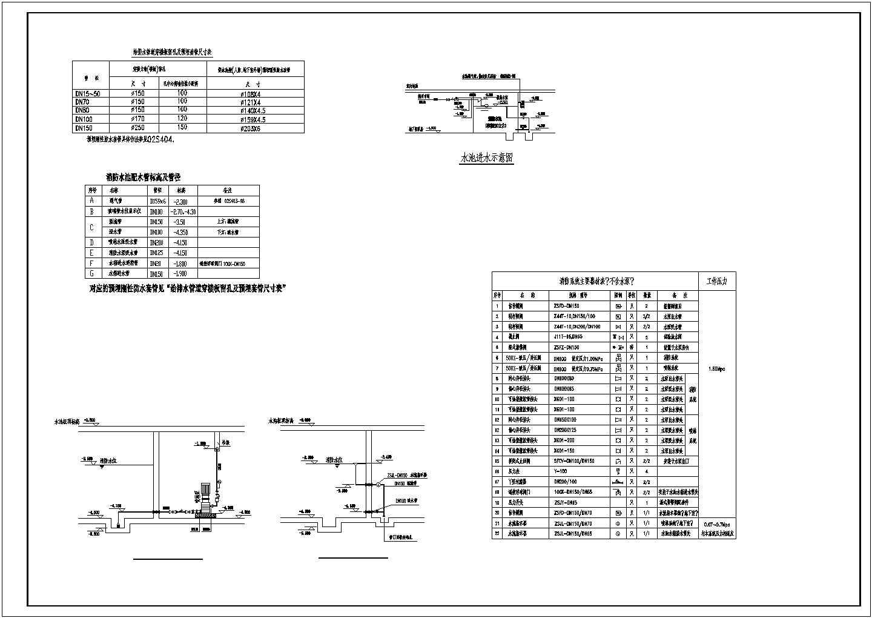 [浙江]多层办公楼给排水消防施工图(空气源热水系统)图片2