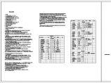[四川]某15819�O十九层二类高层住宅楼强弱电施工图纸(一二层为商业,含人防)图片1