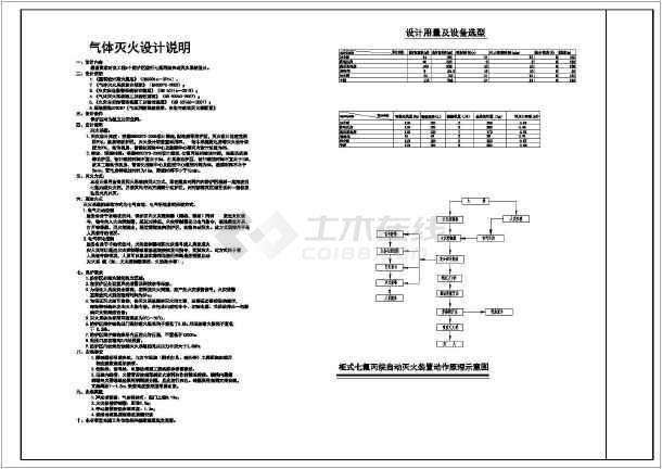 [贵州]二类公建及一类住宅给排水消防施工图(新规范)-图一