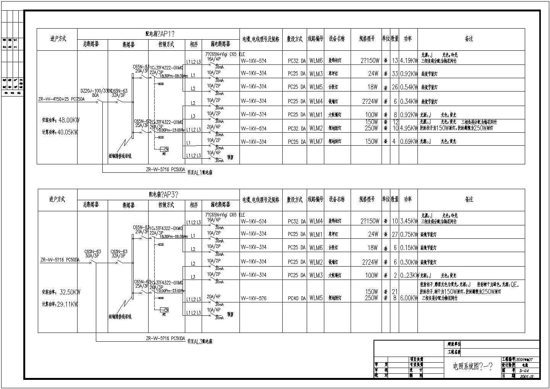 [广东]某高档小区照明系统设计施工图纸(含电气设计说明)图片3