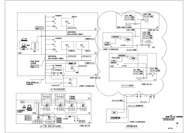 苏州某船用设备公司厂房智能化弱电系统施工图图片3
