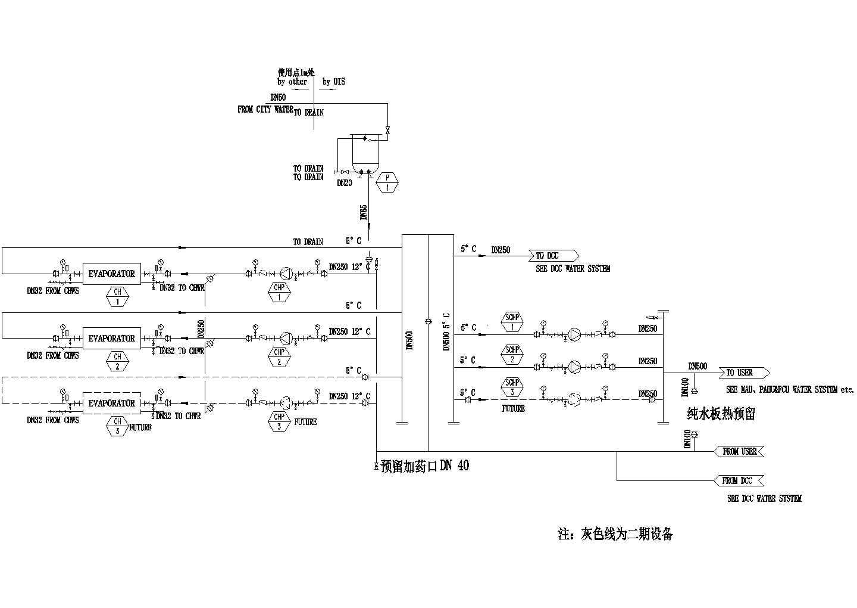 深圳某半导体洁净厂房空调图纸(含设计说明)图片1
