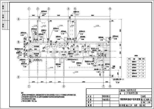 北京某住宅小区中水回用设计图纸-图2