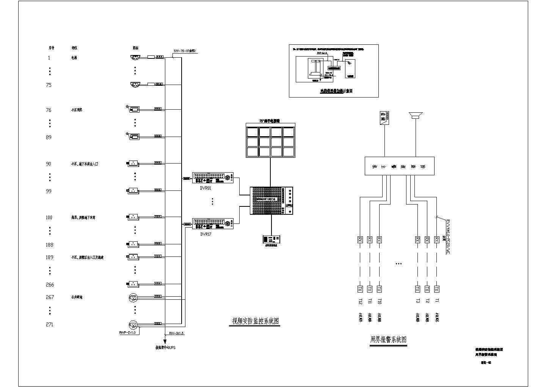 安徽某258665�O住宅小区智能化弱电系统施工图图片3