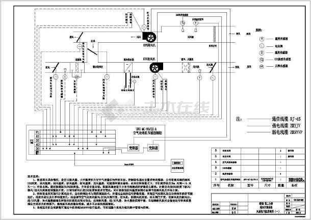 【成都】车站暖通空调设备楼控原理图-图一